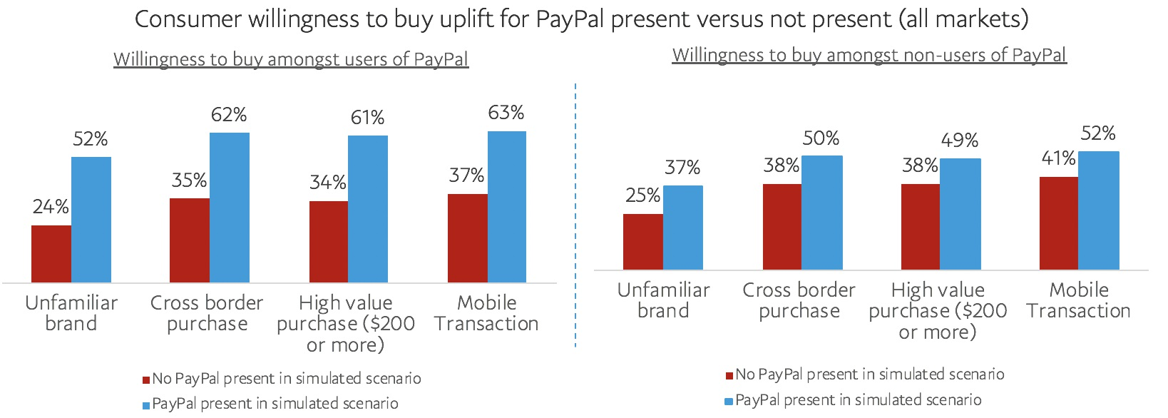 Who Takes Paypal >> Paypal Stories